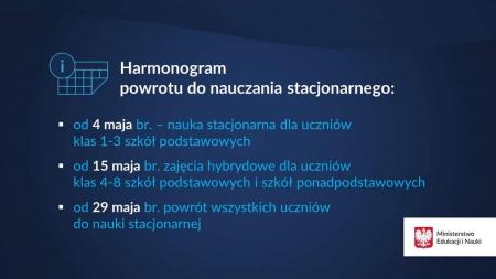 Nowy plan lekcji od 17.05.21 r.